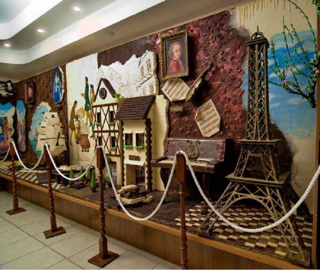 muzej-shokolada1