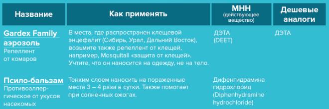 список 3